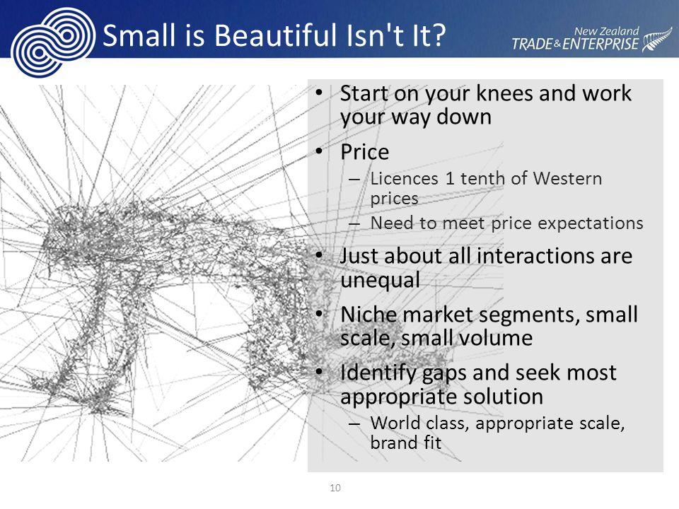 Small is Beautiful Isn t It.