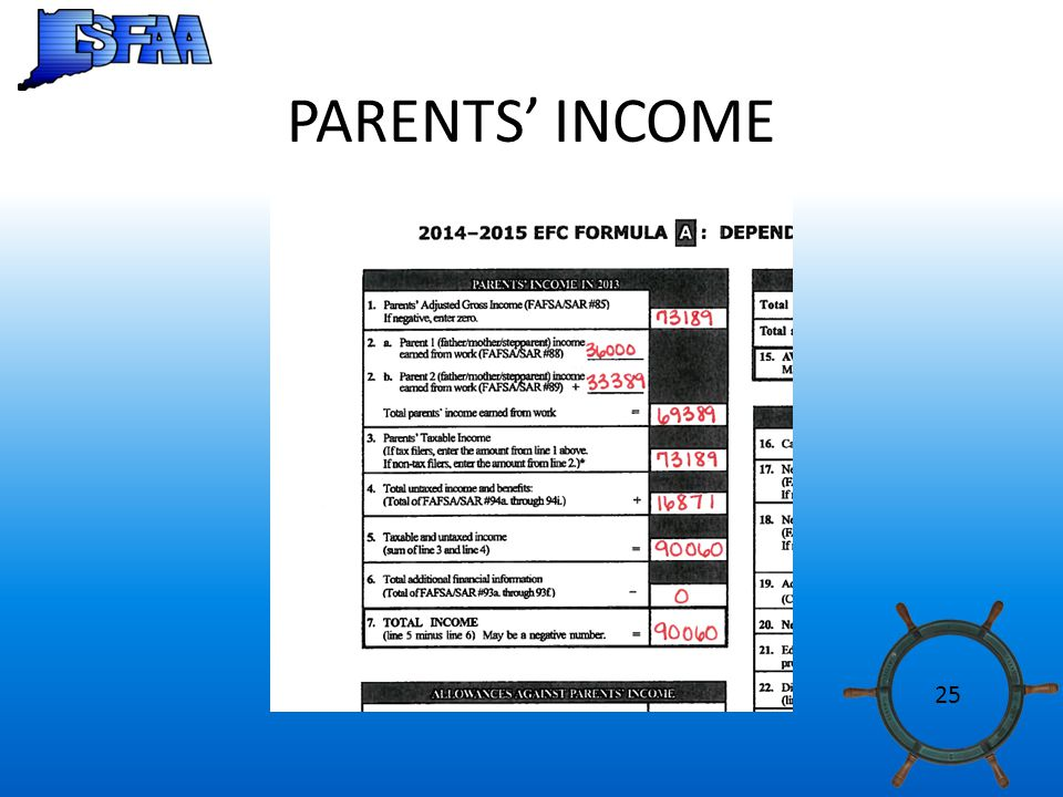 PARENTS' INCOME 25