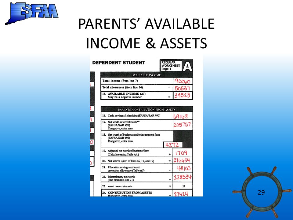 PARENTS' AVAILABLE INCOME & ASSETS 29