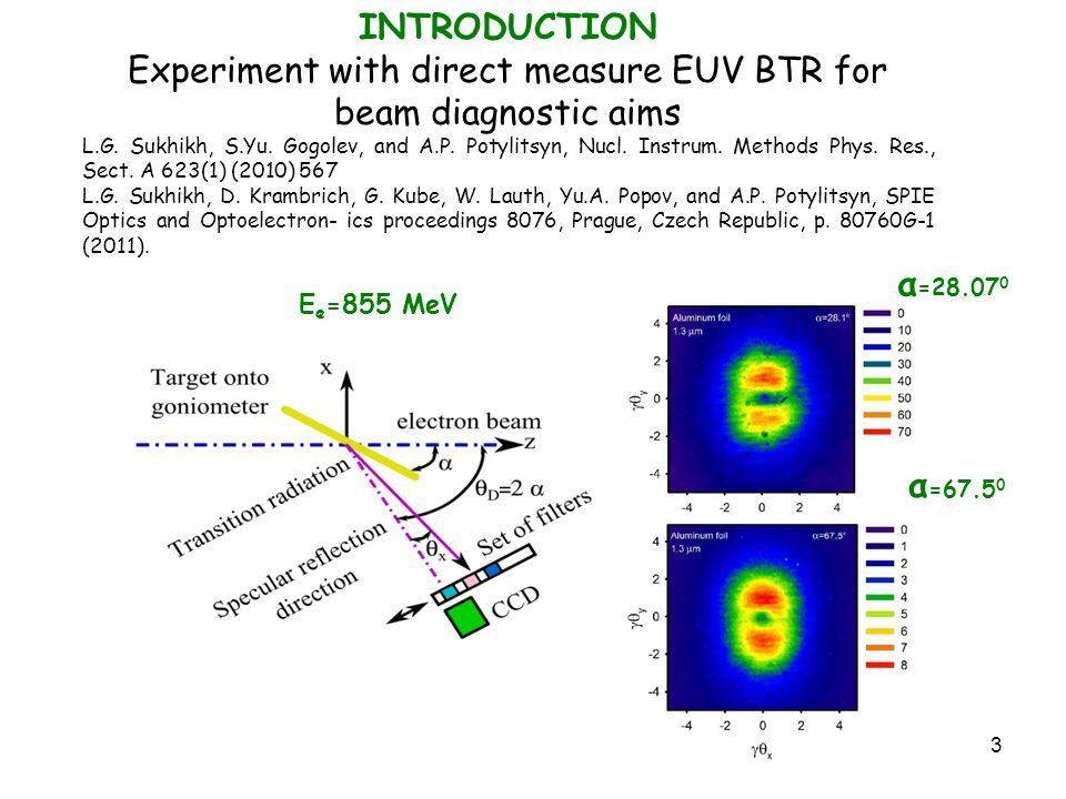 3 Experiment with direct measure EUV BTR for beam diagnostic aims L.G.