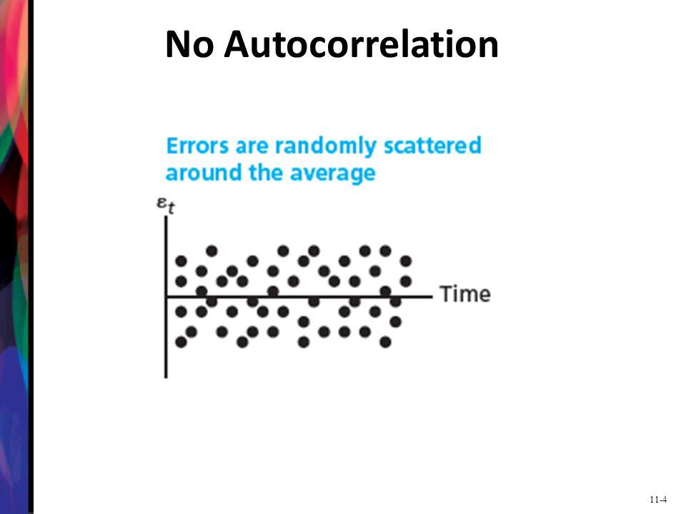11-5 Positive Autocorrelation