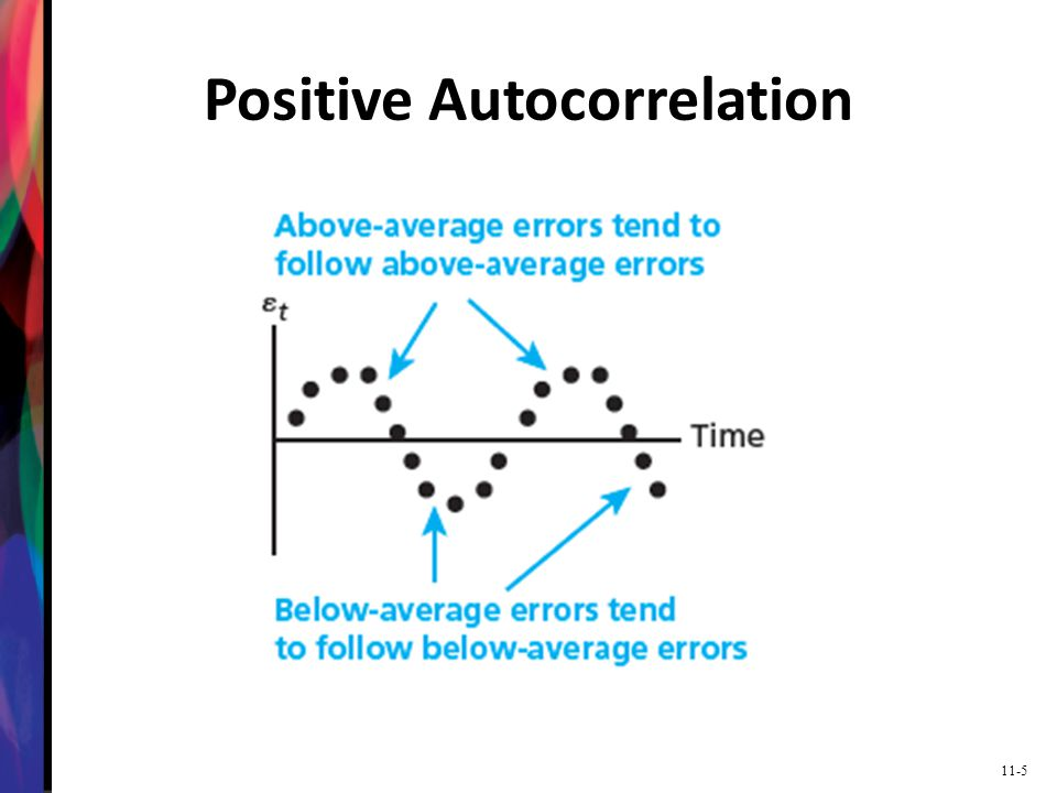 11-26 Regression Test for AR(1) Why It Works: Autocorrelation of the form AR(1) exists if the current period errors are correlated with immediate prior period errors.