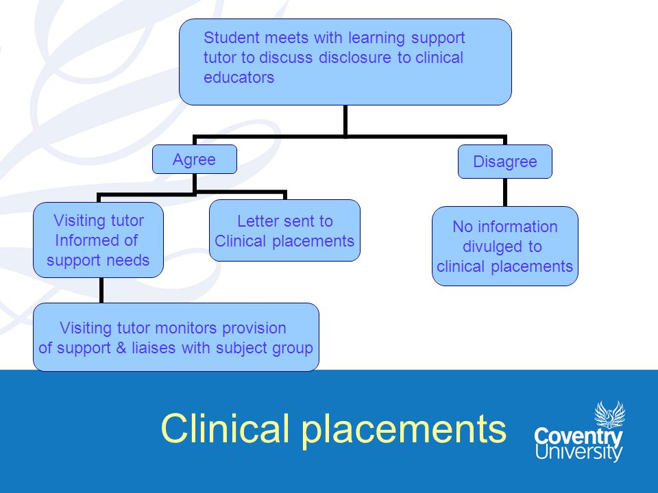 Clinical placements Student meets with learning support tutor to discuss disclosure to clinical educators