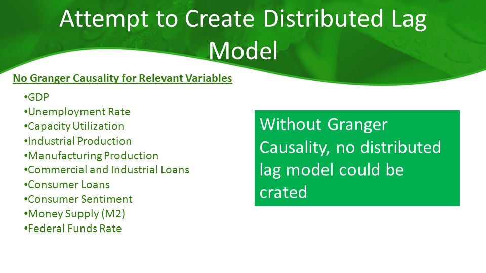 Attempt to Create Distributed Lag Model No Granger Causality for Relevant Variables GDP Unemployment Rate Capacity Utilization Industrial Production Manufacturing Production Commercial and Industrial Loans Consumer Loans Consumer Sentiment Money Supply (M2) Federal Funds Rate Without Granger Causality, no distributed lag model could be crated