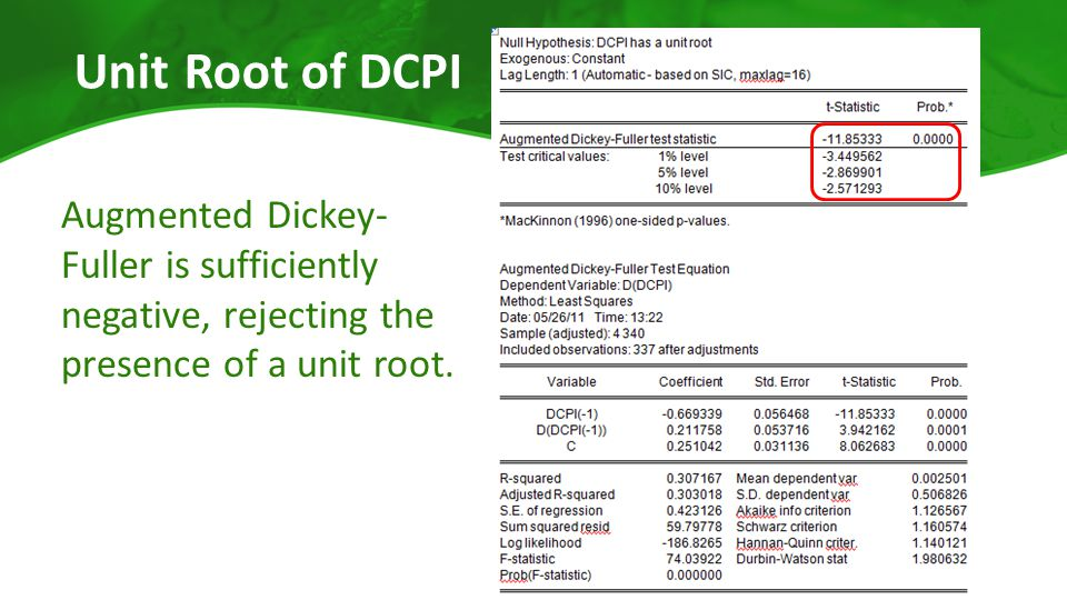 Unit Root of DCPI Augmented Dickey- Fuller is sufficiently negative, rejecting the presence of a unit root.