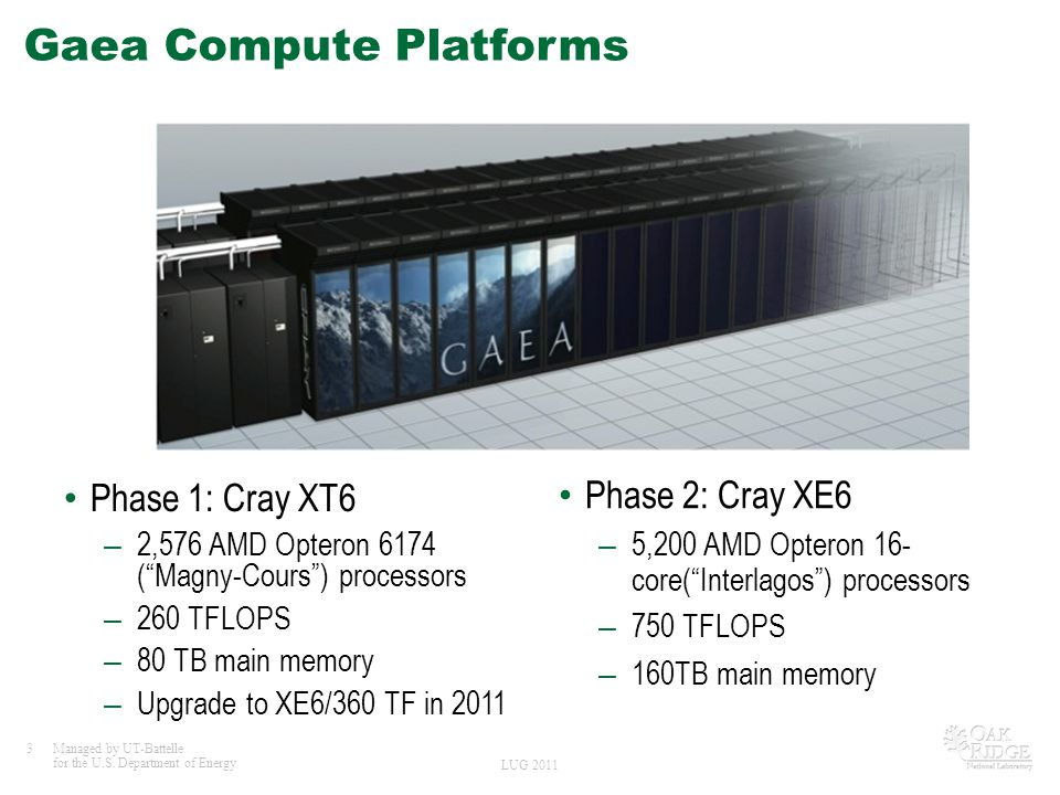 "3Managed by UT-Battelle for the U.S. Department of Energy LUG 2011 Gaea Compute Platforms Phase 1: Cray XT6 – 2,576 AMD Opteron 6174 (""Magny-Cours"") p"