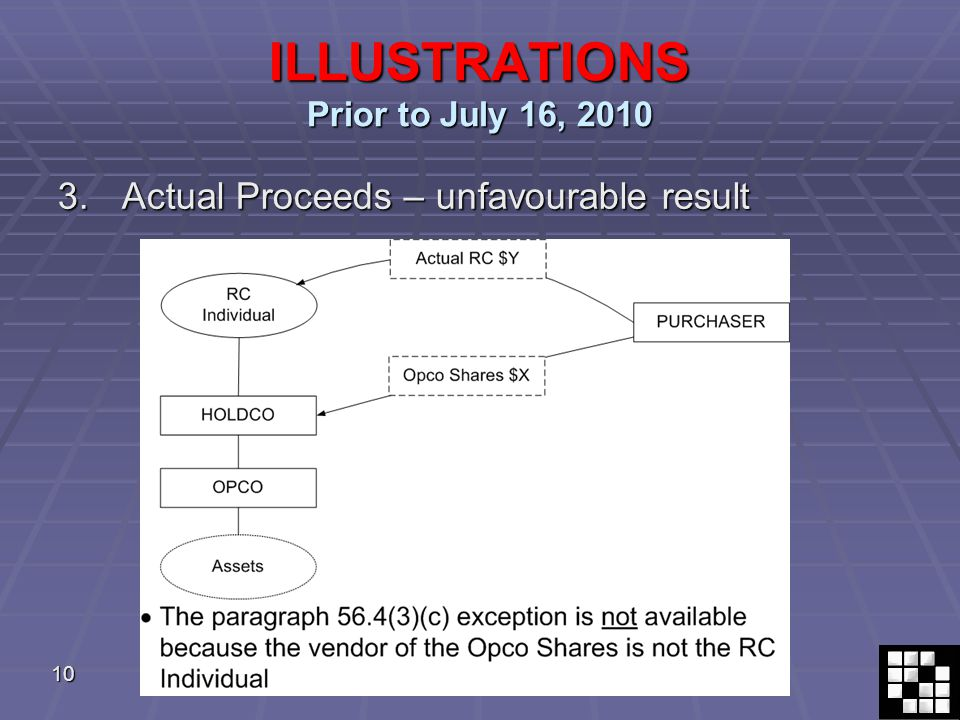 10 ILLUSTRATIONS Prior to July 16, 2010 3.Actual Proceeds – unfavourable result