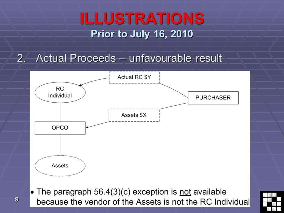 9 ILLUSTRATIONS Prior to July 16, 2010 2.Actual Proceeds – unfavourable result