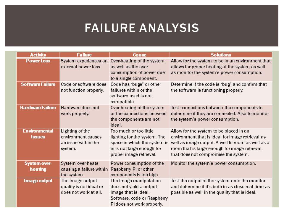 ActivityFailureCauseSolutions Power Loss System experiences an external power loss.