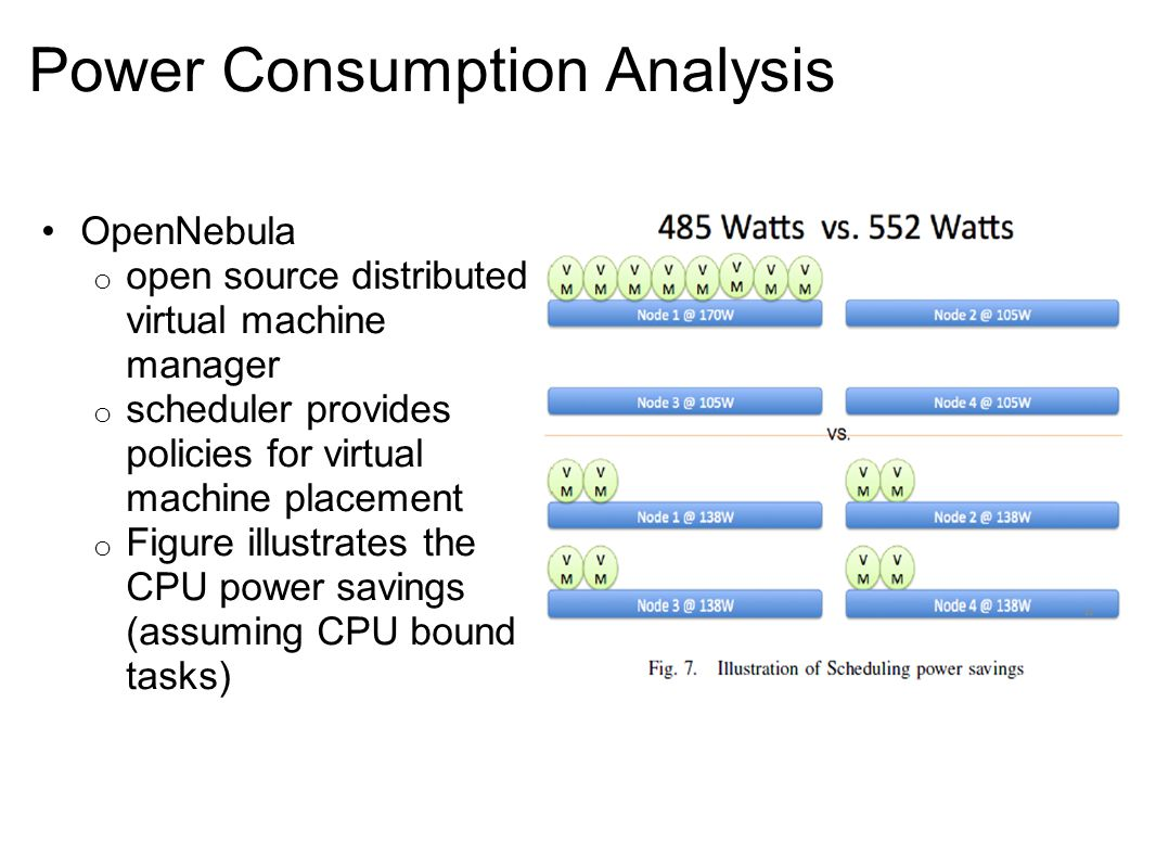 Power Consumption Analysis OpenNebula o open source distributed virtual machine manager o scheduler provides policies for virtual machine placement o Figure illustrates the CPU power savings (assuming CPU bound tasks)