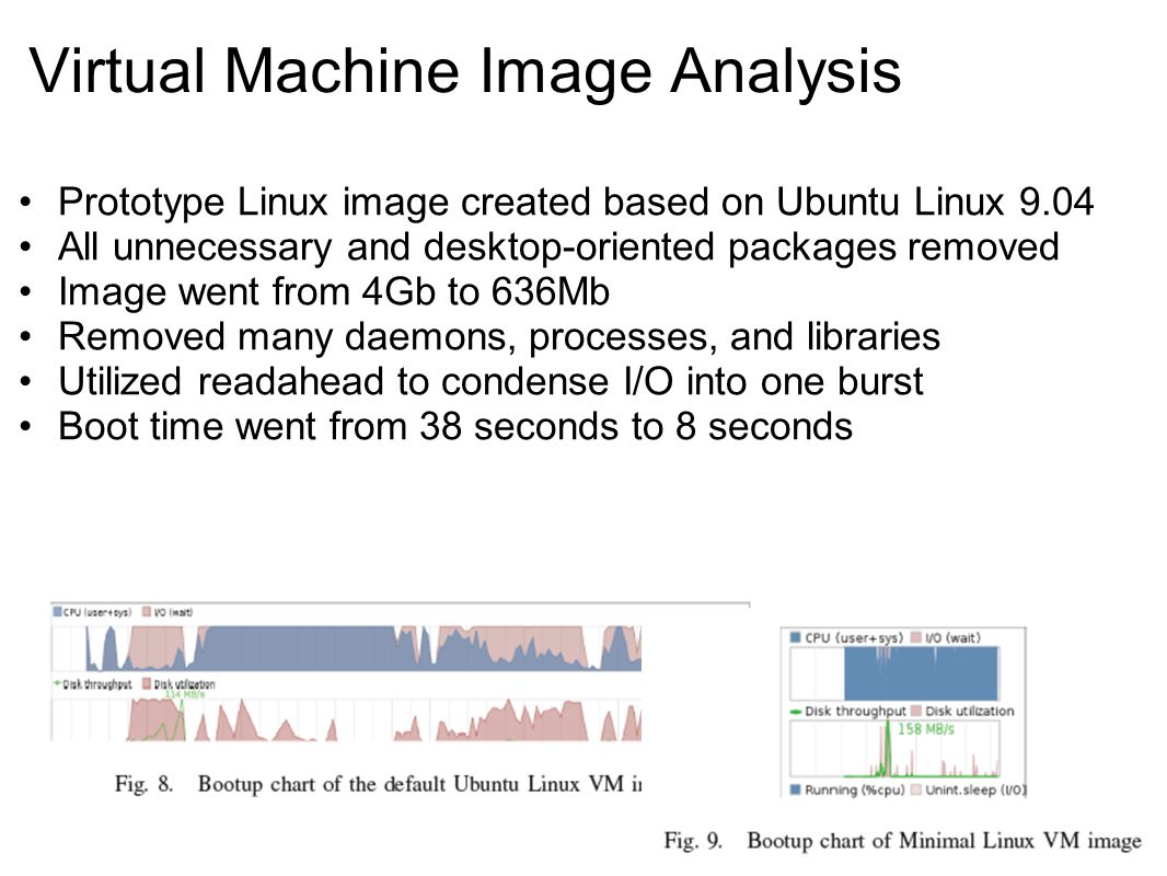 Virtual Machine Image Analysis Prototype Linux image created based on Ubuntu Linux 9.04 All unnecessary and desktop-oriented packages removed Image went from 4Gb to 636Mb Removed many daemons, processes, and libraries Utilized readahead to condense I/O into one burst Boot time went from 38 seconds to 8 seconds