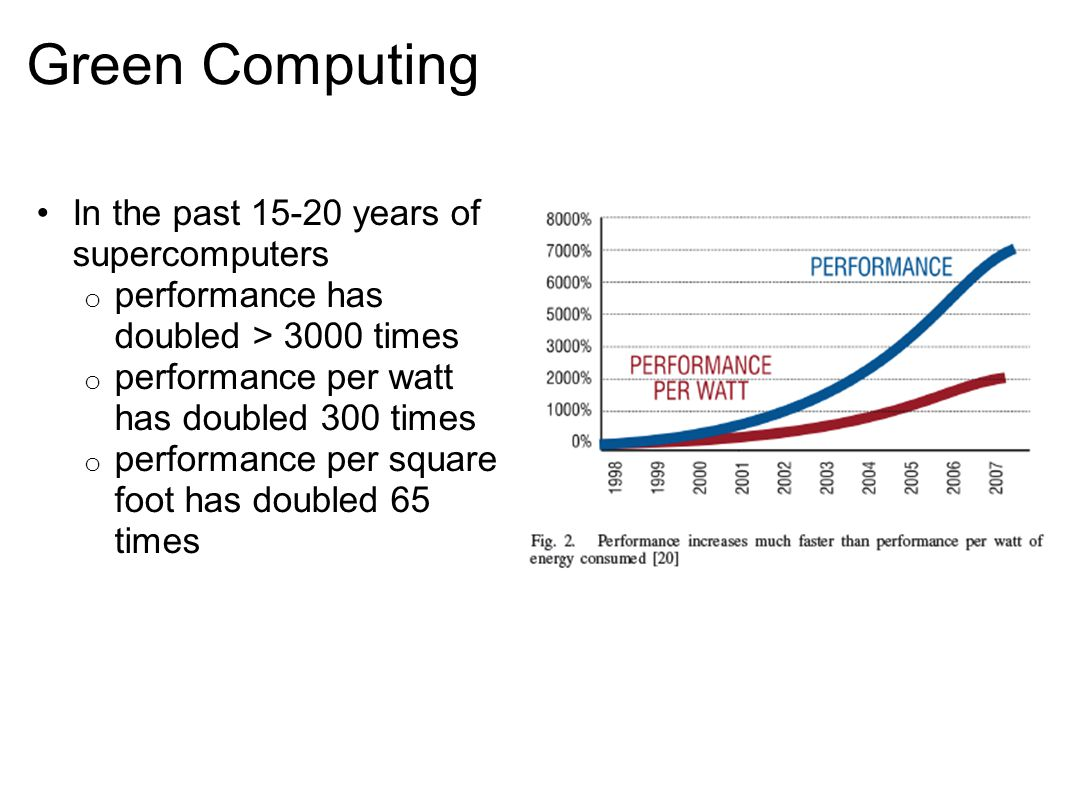 Green Computing In the past 15-20 years of supercomputers o performance has doubled > 3000 times o performance per watt has doubled 300 times o performance per square foot has doubled 65 times