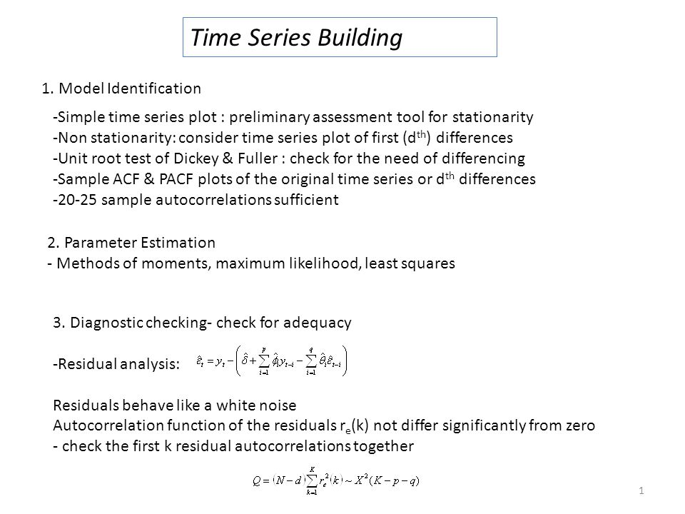 Time Series Building -Simple time series plot : preliminary assessment tool for stationarity -Non stationarity: consider time series plot of first (d