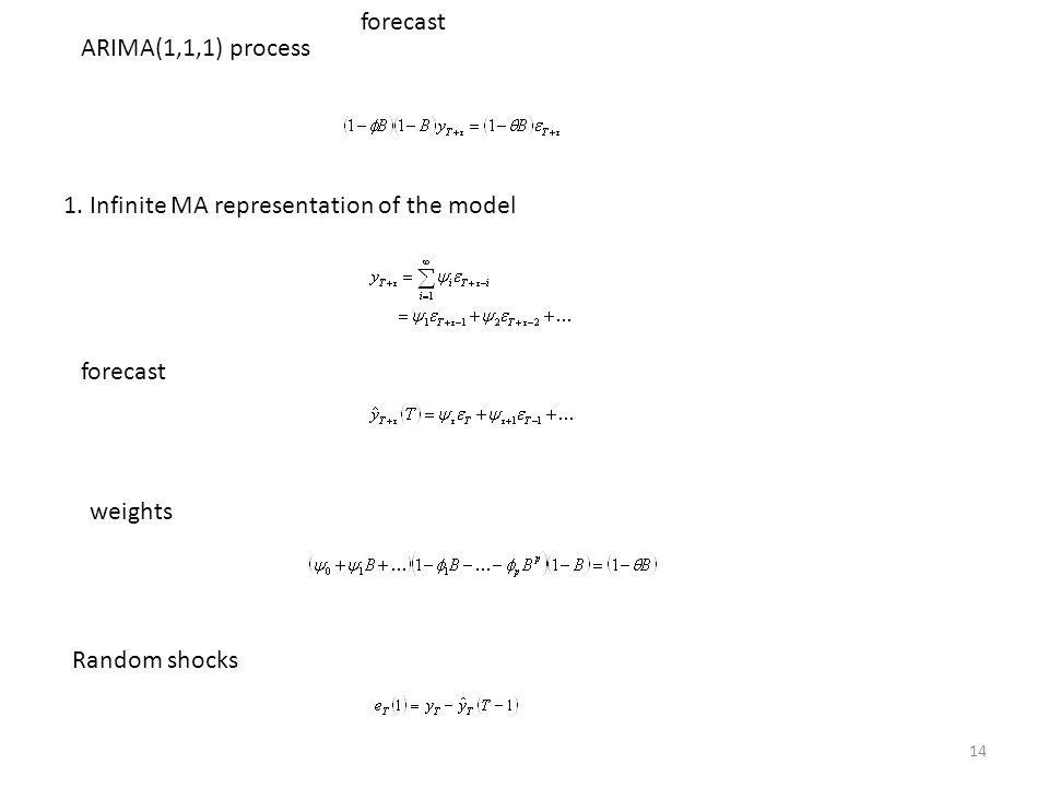 ARIMA(1,1,1) process 1. Infinite MA representation of the model forecast weights Random shocks 14 forecast