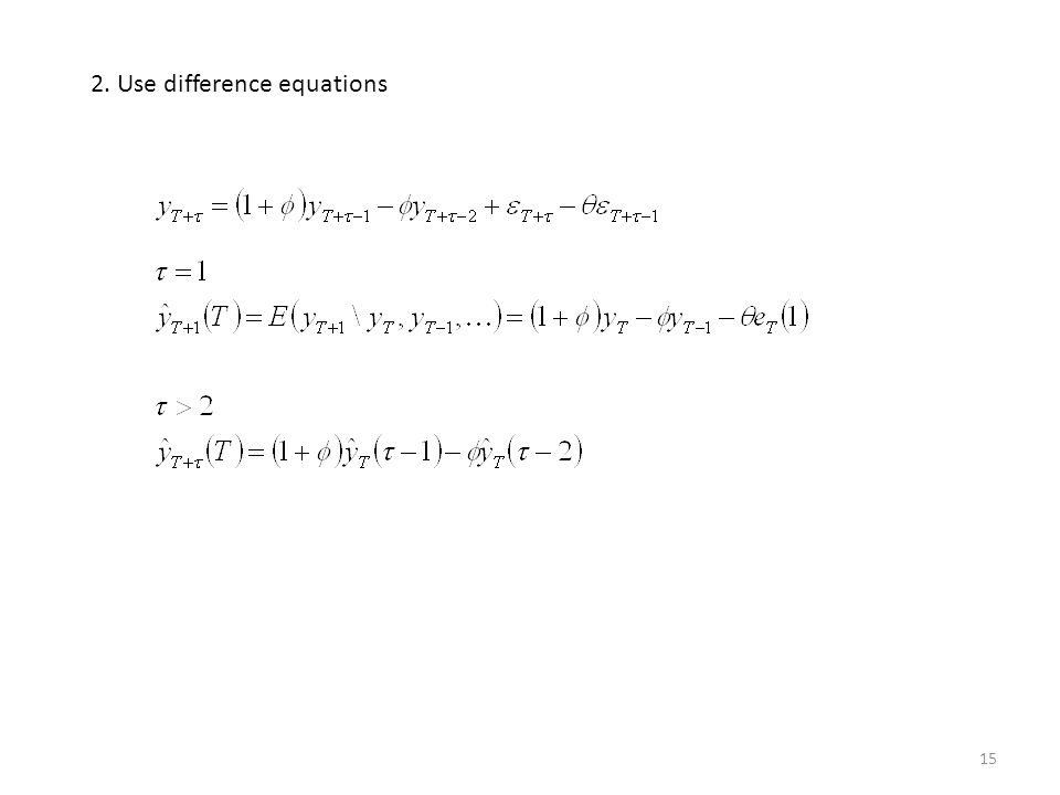 2. Use difference equations 15