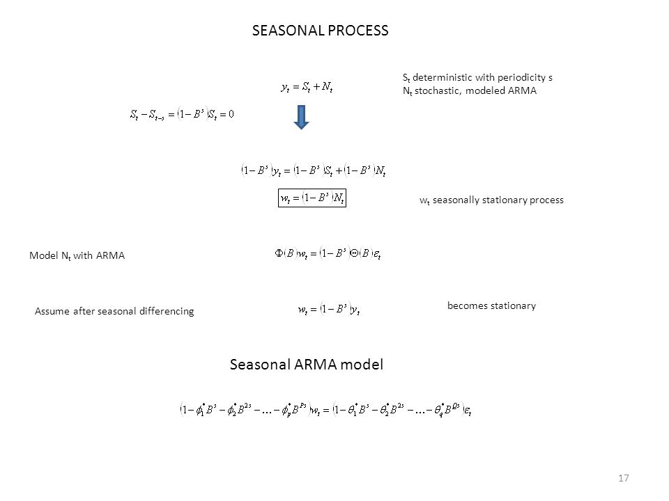 SEASONAL PROCESS S t deterministic with periodicity s N t stochastic, modeled ARMA w t seasonally stationary process Model N t with ARMA Assume after