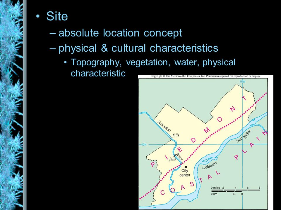 Site –absolute location concept –physical & cultural characteristics Topography, vegetation, water, physical characteristic