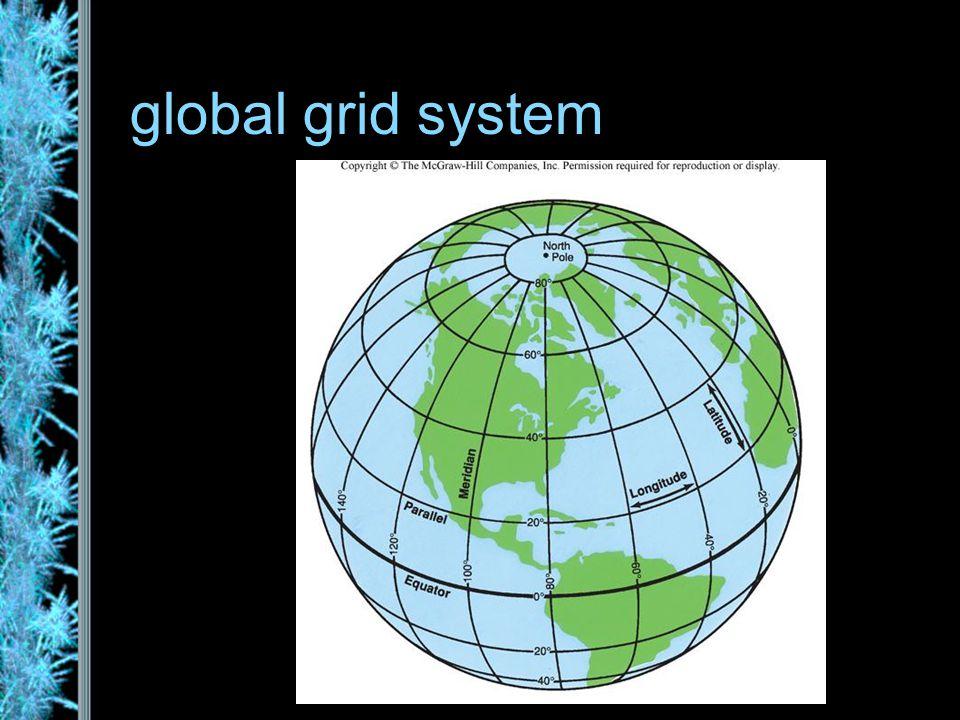 global grid system