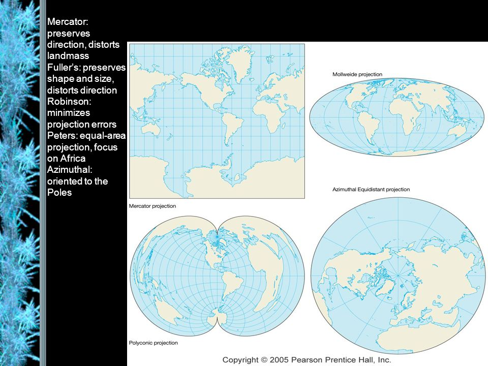 Mercator: preserves direction, distorts landmass Fuller's: preserves shape and size, distorts direction Robinson: minimizes projection errors Peters: equal-area projection, focus on Africa Azimuthal: oriented to the Poles