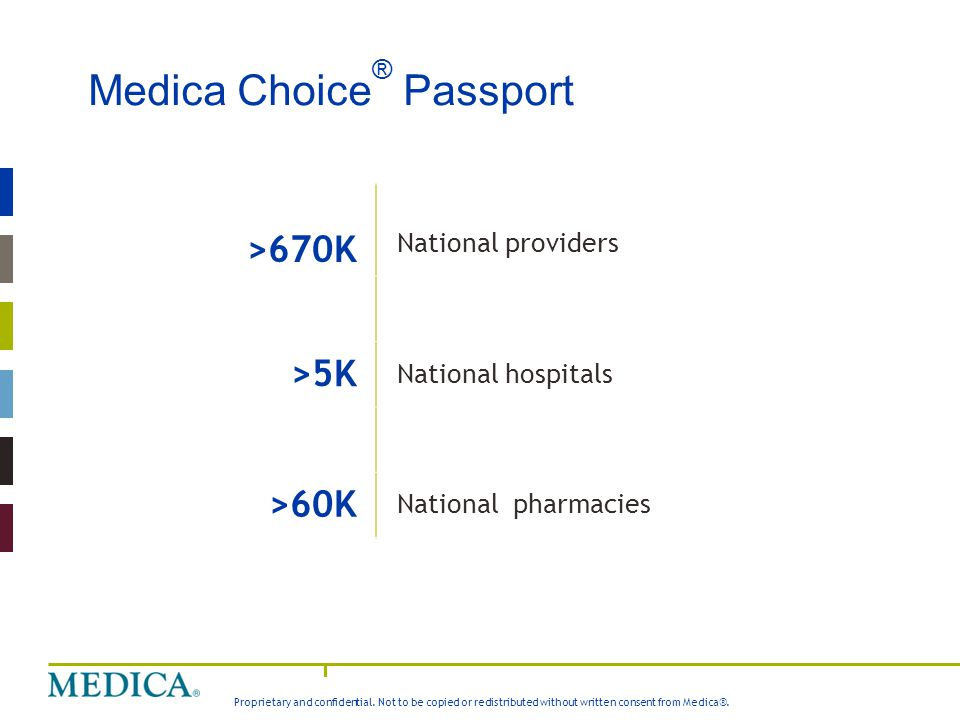 Proprietary and confidential. Not to be copied or redistributed without written consent from Medica®. Medica Choice ® Passport >670K National provider