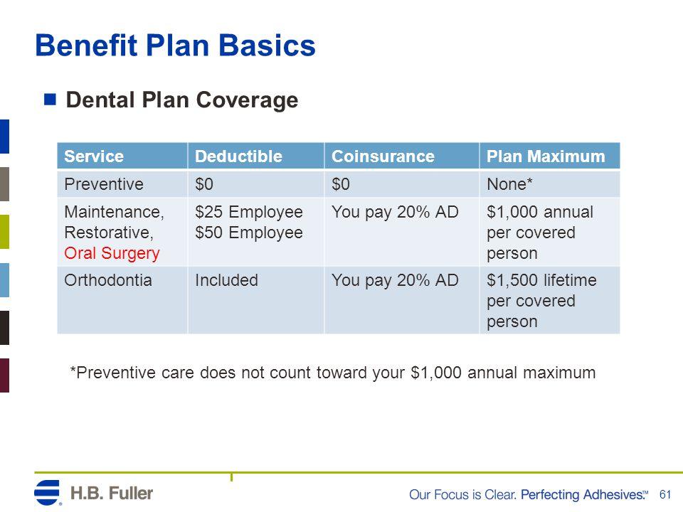 Benefit Plan Basics  Dental Plan Coverage 61 ServiceDeductibleCoinsurancePlan Maximum Preventive$0 None* Maintenance, Restorative, Oral Surgery $25 E