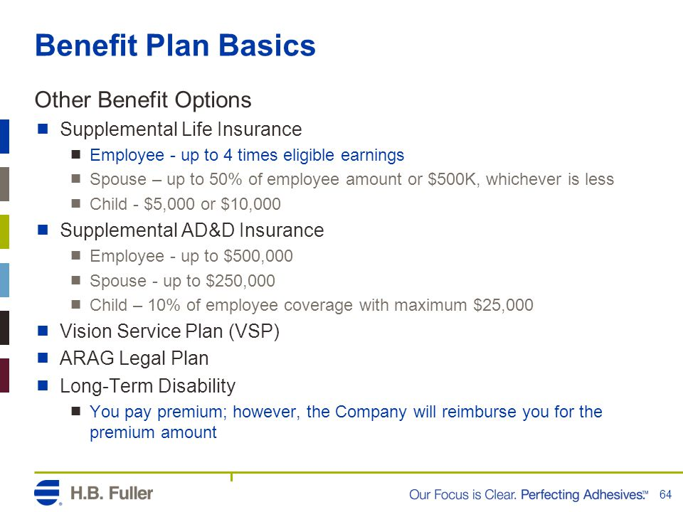 Benefit Plan Basics Other Benefit Options  Supplemental Life Insurance  Employee - up to 4 times eligible earnings  Spouse – up to 50% of employee amount or $500K, whichever is less  Child - $5,000 or $10,000  Supplemental AD&D Insurance  Employee - up to $500,000  Spouse - up to $250,000  Child – 10% of employee coverage with maximum $25,000  Vision Service Plan (VSP)  ARAG Legal Plan  Long-Term Disability  You pay premium; however, the Company will reimburse you for the premium amount 64