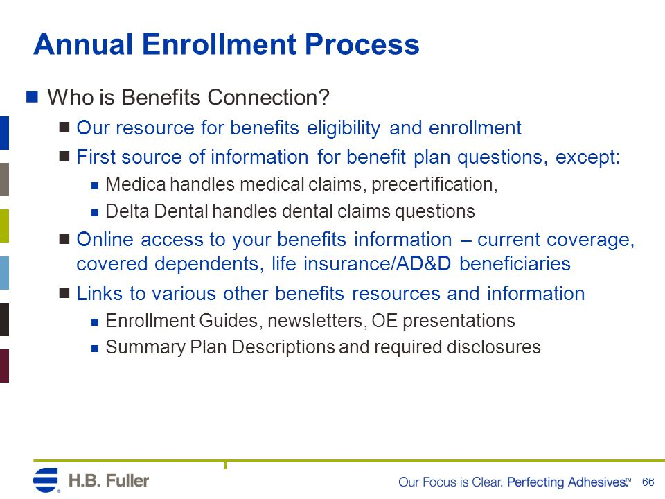 Annual Enrollment Process  Who is Benefits Connection?  Our resource for benefits eligibility and enrollment  First source of information for benef