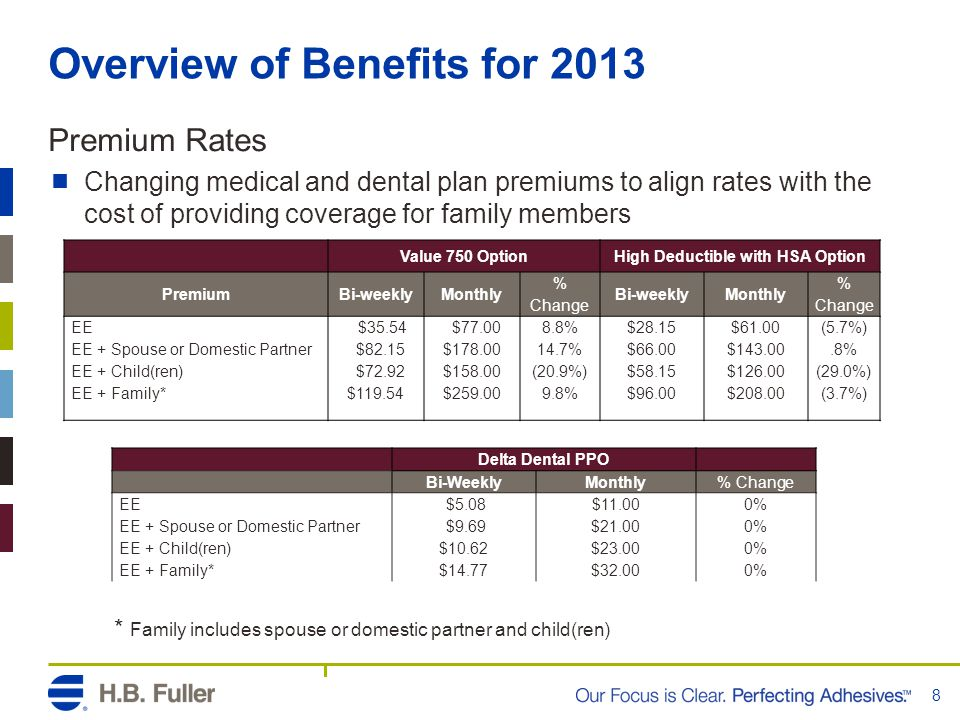 Overview of Benefits for 2013 Premium Rates  Changing medical and dental plan premiums to align rates with the cost of providing coverage for family