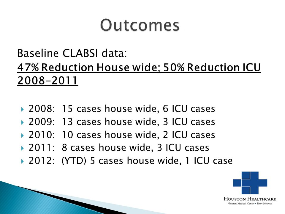 Baseline CLABSI data: 47% Reduction House wide; 50% Reduction ICU 2008-2011  2008: 15 cases house wide, 6 ICU cases  2009: 13 cases house wide, 3 IC