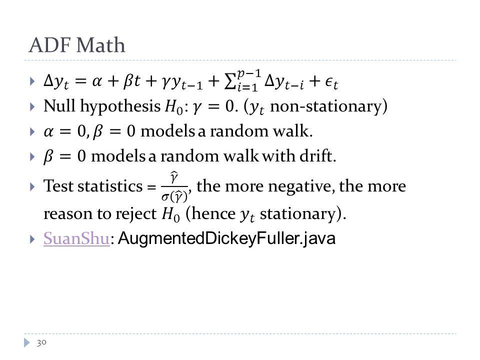 ADF Math 30
