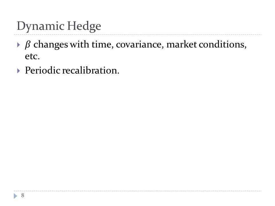 Dynamic Hedge 8