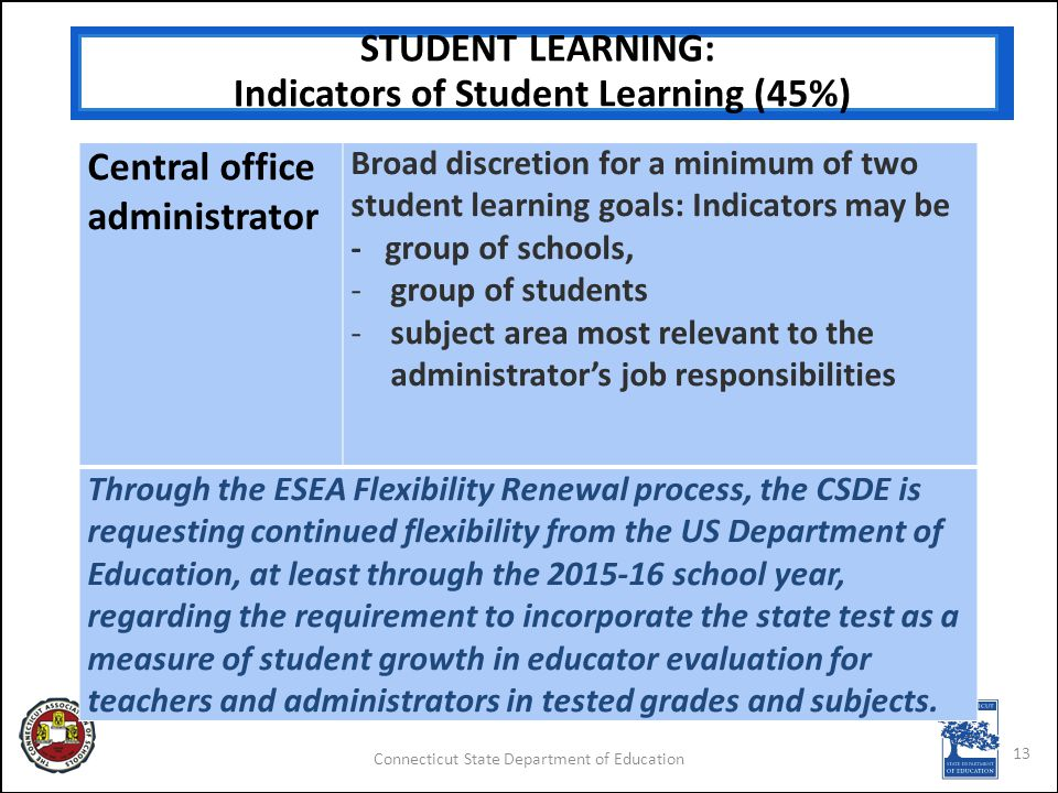 Connecticut State Department of Education STUDENT LEARNING: Indicators of Student Learning (45%) Central office administrator Broad discretion for a minimum of two student learning goals: Indicators may be - group of schools, -group of students -subject area most relevant to the administrator's job responsibilities Through the ESEA Flexibility Renewal process, the CSDE is requesting continued flexibility from the US Department of Education, at least through the 2015-16 school year, regarding the requirement to incorporate the state test as a measure of student growth in educator evaluation for teachers and administrators in tested grades and subjects.