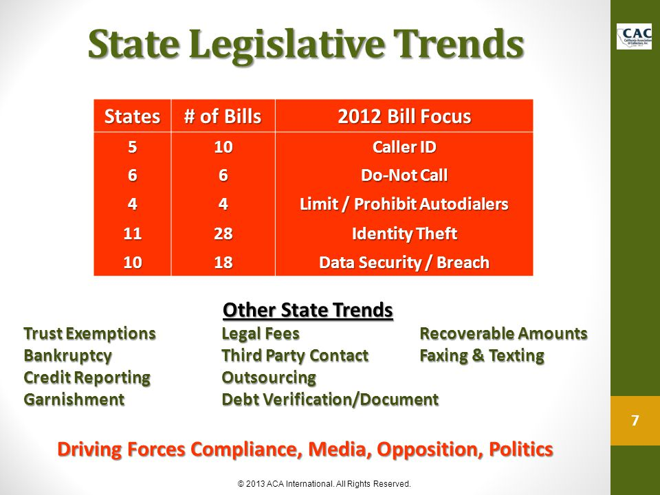 State Legislative Trends Other State Trends Trust ExemptionsLegal FeesRecoverable Amounts Bankruptcy Third Party ContactFaxing & Texting Credit Reporting Outsourcing Garnishment Debt Verification/Document 7 © 2013 ACA International.