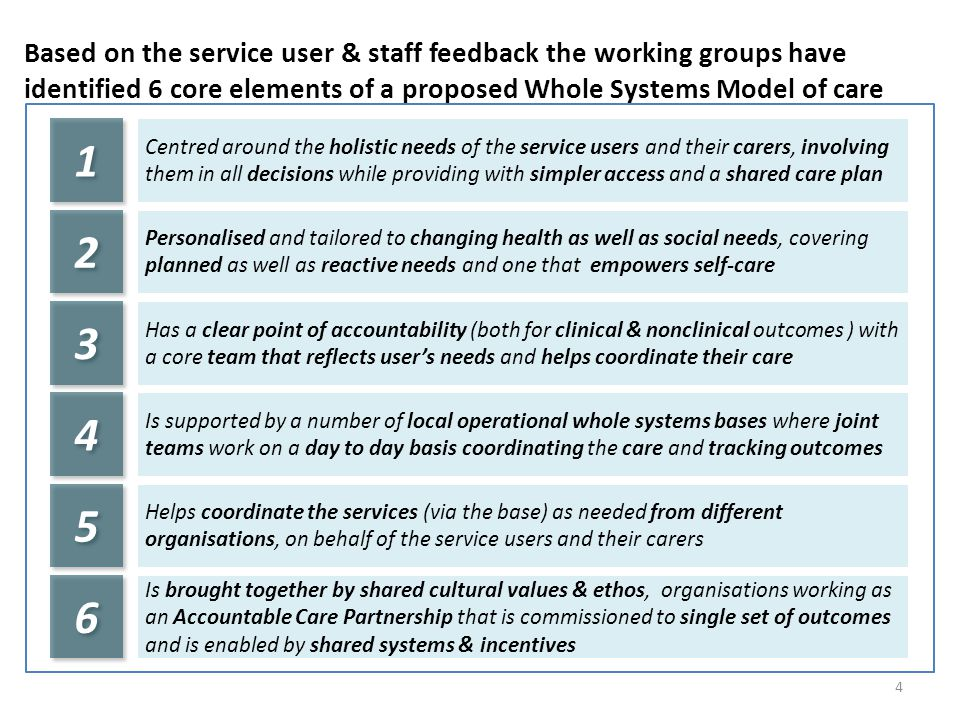 Based on the service user & staff feedback the working groups have identified 6 core elements of a proposed Whole Systems Model of care 4 1 1 Centred around the holistic needs of the service users and their carers, involving them in all decisions while providing with simpler access and a shared care plan Helps coordinate the services (via the base) as needed from different organisations, on behalf of the service users and their carers 5 5 Is brought together by shared cultural values & ethos, organisations working as an Accountable Care Partnership that is commissioned to single set of outcomes and is enabled by shared systems & incentives 6 6 4 4 Is supported by a number of local operational whole systems bases where joint teams work on a day to day basis coordinating the care and tracking outcomes 3 3 Has a clear point of accountability (both for clinical & nonclinical outcomes ) with a core team that reflects user's needs and helps coordinate their care 2 2 Personalised and tailored to changing health as well as social needs, covering planned as well as reactive needs and one that empowers self-care