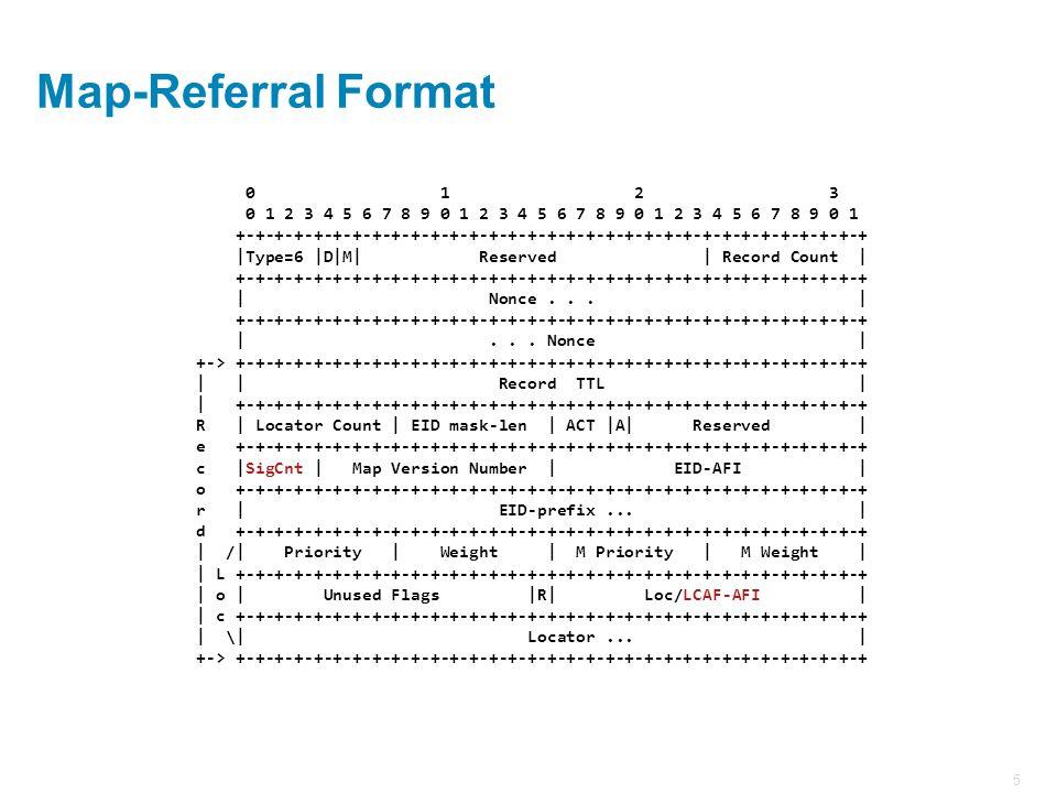 6 Signature Format +-+-+-+-+-+-+-+-+-+-+-+-+-+-+-+-+-+-+-+-+-+-+-+-+-+-+-+-+-+-+-+-+ /| Original Record TTL | / +-+-+-+-+-+-+-+-+-+-+-+-+-+-+-+-+-+-+-+-+-+-+-+-+-+-+-+-+-+-+-+-+ / | Key Tag | Sig-Algorithm | Reserved | s +-+-+-+-+-+-+-+-+-+-+-+-+-+-+-+-+-+-+-+-+-+-+-+-+-+-+-+-+-+-+-+-+ i | Signature Expiration | g +-+-+-+-+-+-+-+-+-+-+-+-+-+-+-+-+-+-+-+-+-+-+-+-+-+-+-+-+-+-+-+-+ \ | Signature Inception | \ +-+-+-+-+-+-+-+-+-+-+-+-+-+-+-+-+-+-+-+-+-+-+-+-+-+-+-+-+-+-+-+-+ \~ Signature ~ +-+-+-+-+-+-+-+-+-+-+-+-+-+-+-+-+-+-+-+-+-+-+-+-+-+-+-+-+-+-+-+-+