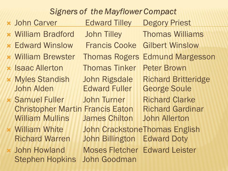 Signers of the Mayflower Compact  John Carver Edward TilleyDegory Priest  William Bradford John TilleyThomas Williams  Edward Winslow Francis Cooke