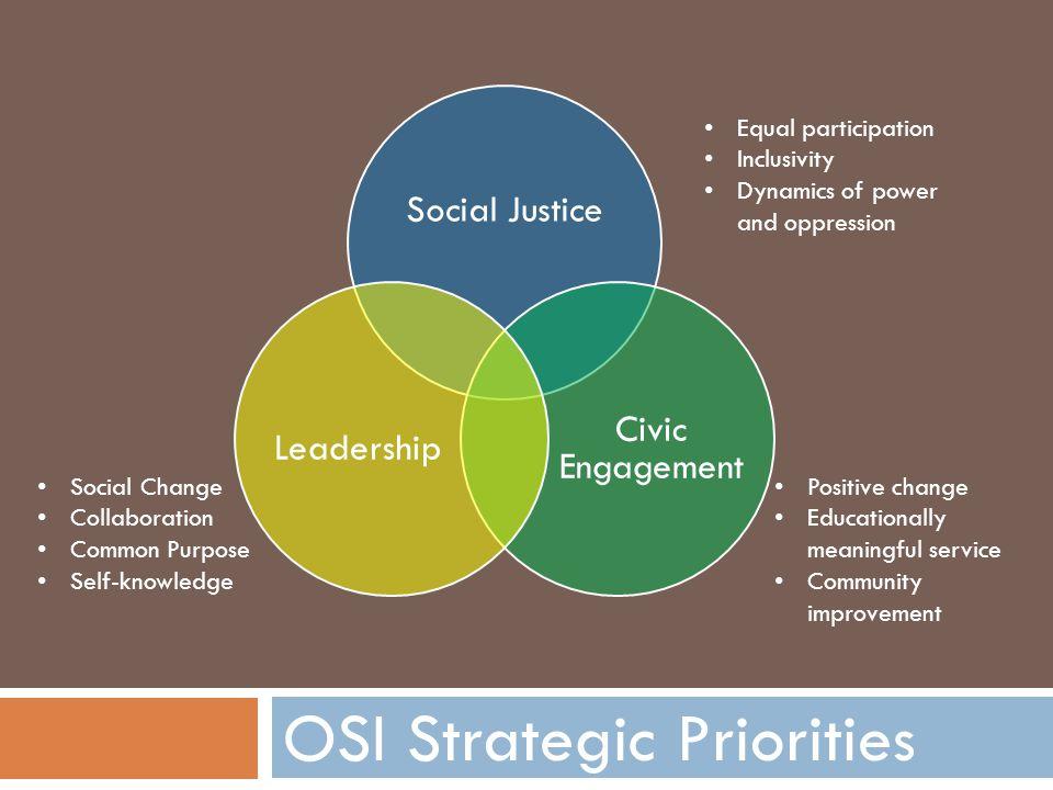 OSI Strategic Priorities Social Justice Civic Engagement Leadership Social Change Collaboration Common Purpose Self-knowledge Positive change Educatio