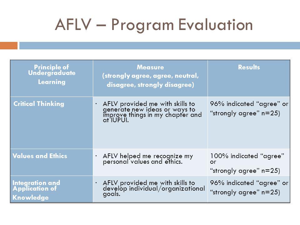 AFLV – Program Evaluation