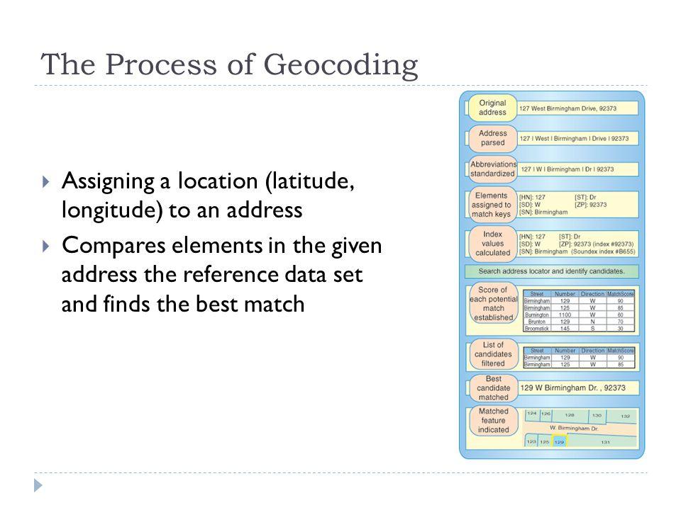 Getting a Base Map  Get_map() combines get_googlemap(), get_openstreetmap(), get_stamenmap(), get_cloudmademap()  Arguments:  Center, zoom, maptype, color, source