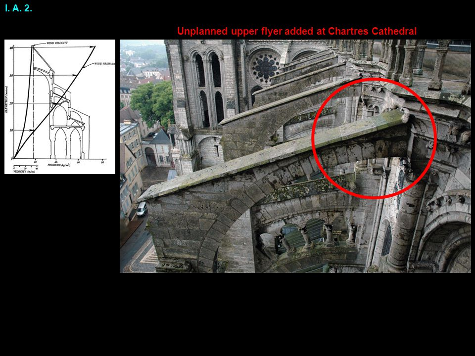 Unplanned upper flyer added at Chartres Cathedral I. A. 2.