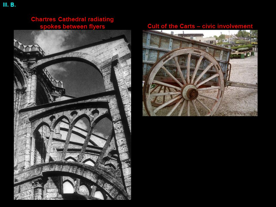 Chartres Cathedral radiating spokes between flyers Cult of the Carts – civic involvement III. B.