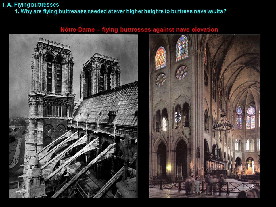 Nôtre-Dame – flying buttresses against nave elevation I.