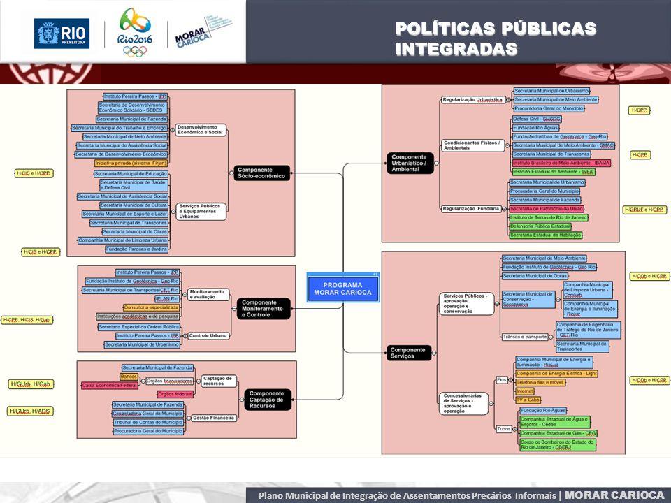 Plano Municipal de Integração de Assentamentos Precários Informais | MORAR CARIOCA POLÍTICAS PÚBLICAS INTEGRADAS