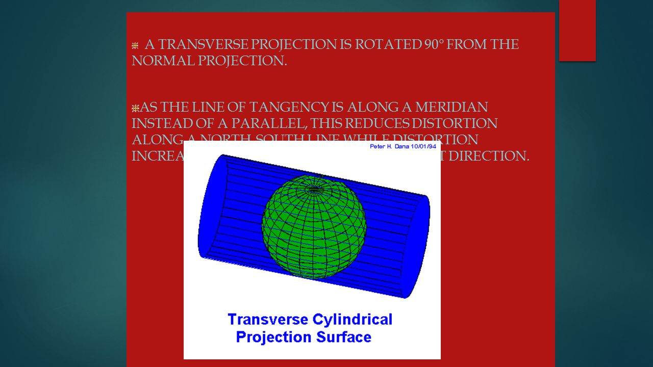 Projections A TRANSVERSE PROJECTION IS ROTATED 90° FROM THE NORMAL PROJECTION.