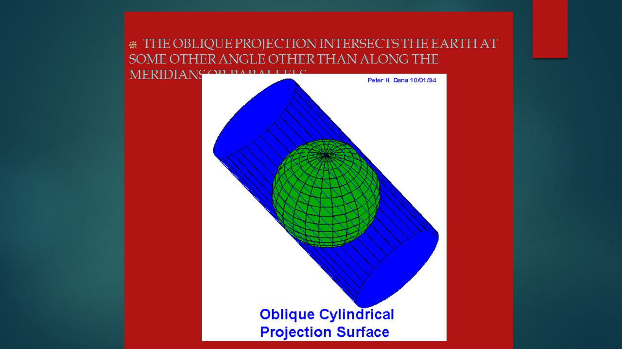 Projections THE OBLIQUE PROJECTION INTERSECTS THE EARTH AT SOME OTHER ANGLE OTHER THAN ALONG THE MERIDIANS OR PARALLELS.