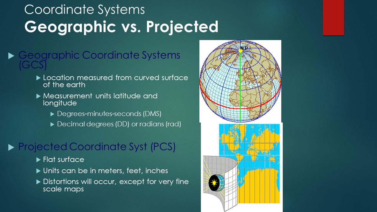 Coordinate Systems Geographic vs.