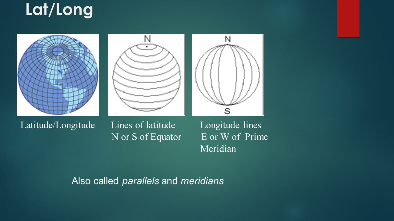 Lat/Long Also called parallels and meridians Latitude/Longitude Lines of latitude Longitude lines N or S of Equator E or W of Prime Meridian