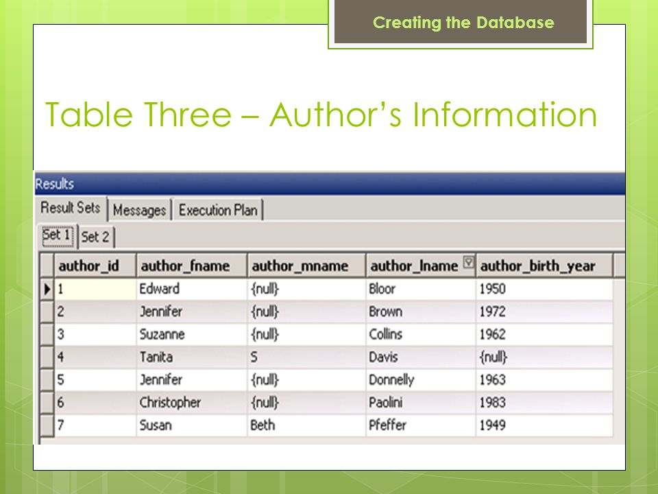 Table Three – Author's Information Creating the Database