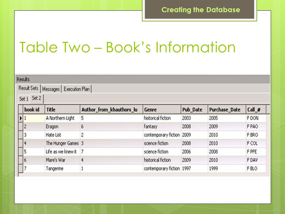 Table Two – Book's Information Creating the Database