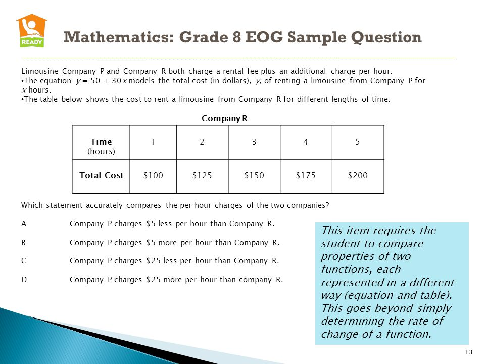 Mathematics: Grade 8 EOG Sample Question 13 Limousine Company P and Company R both charge a rental fee plus an additional charge per hour.